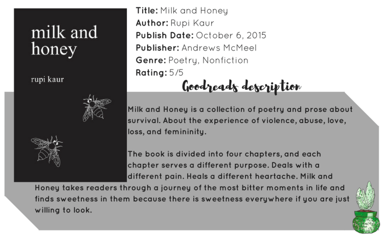 milk and honey_header_review